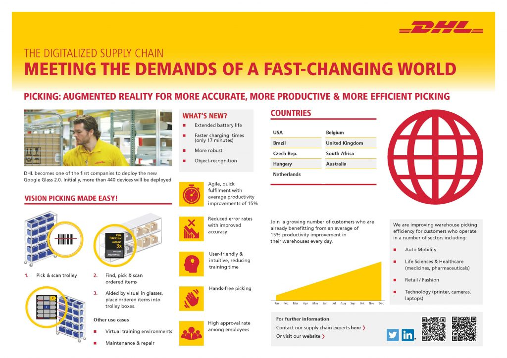 DHL Supply Chain rolls out latest version of 'smart glasses'