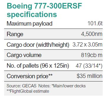 B777-300ERSF fact sheet