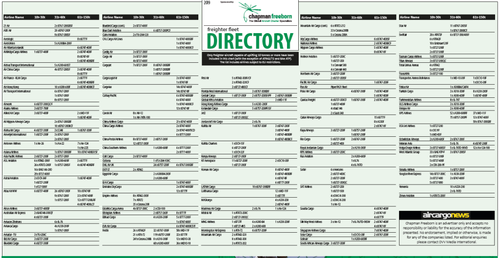 Free Download: Freighters Wallchart