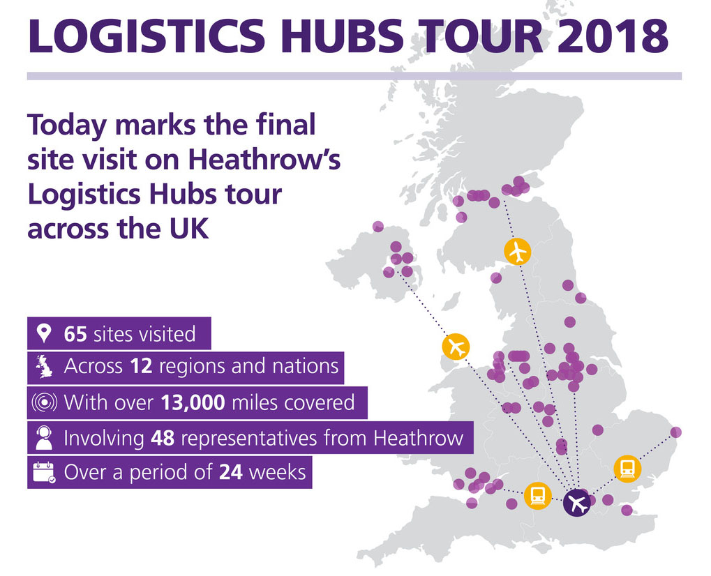 UK sites bid to become logistics hubs for Heathrow's construction work